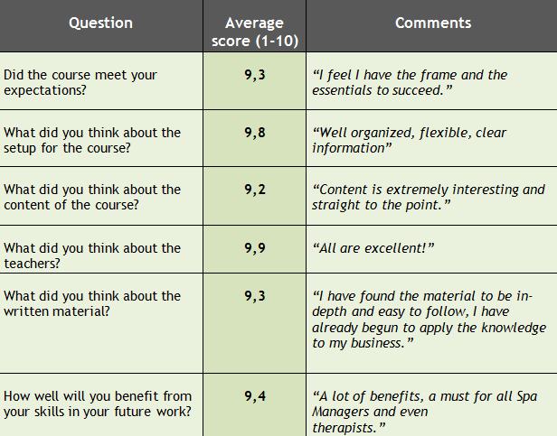 Evaluation 2012 1